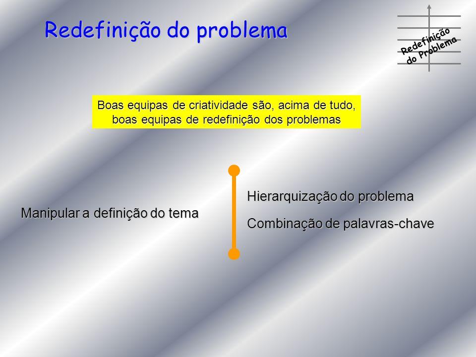 Redefinição do problema Redefinição do Problema Boas equipas de criatividade são, acima de tudo, boas equipas de redefinição dos problemas Manipular a