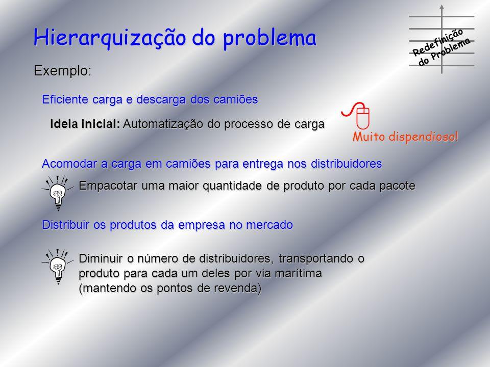 Eficiente carga e descarga dos camiões Ideia inicial: Automatização do processo de carga Muito dispendioso! Redefinição do Problema Acomodar a carga e