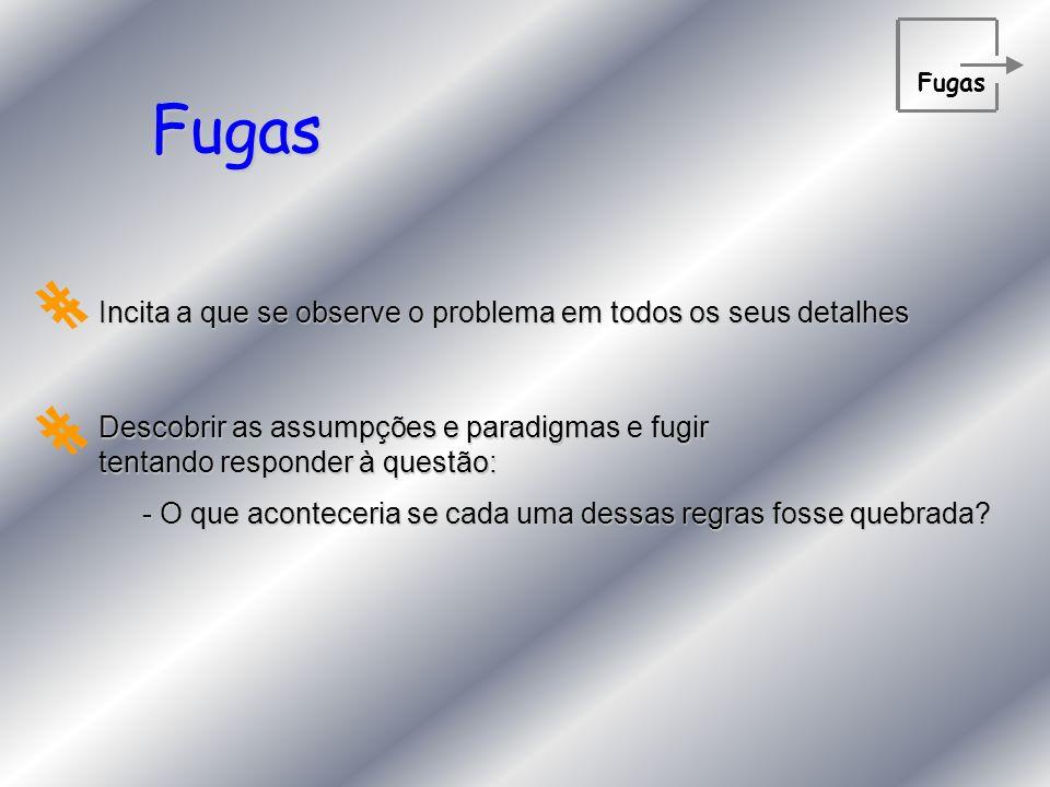 Fugas Incita a que se observe o problema em todos os seus detalhes Fugas Descobrir as assumpções e paradigmas e fugir tentando responder à questão: -