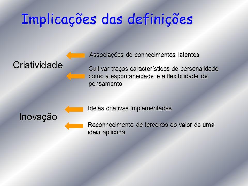 Implicações das definições Criatividade Associações de conhecimentos latentes Cultivar traços característicos de personalidade como a espontaneidade e