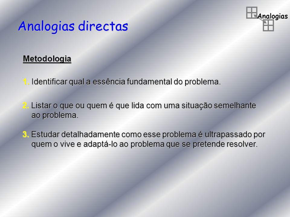 Analogias Analogias directas Metodologia 1. Identificar qual a essência fundamental do problema. 2. Listar o que ou quem é que lida com uma situação s