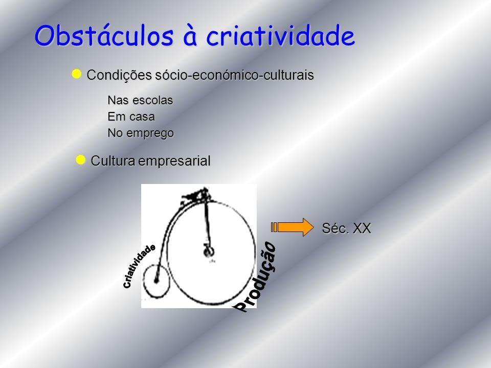 Obstáculos à criatividade Cultura empresarial Cultura empresarial Séc. XX Condições sócio-económico-culturais Condições sócio-económico-culturais Nas