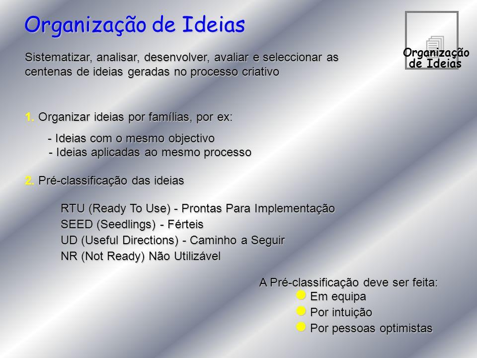 4 Organização de Ideias Sistematizar, analisar, desenvolver, avaliar e seleccionar as centenas de ideias geradas no processo criativo 1. Organizar ide