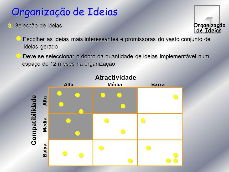 4 Organização de Ideias 3. Selecção de ideias Escolher as ideias mais interessantes e promissoras do vasto conjunto de Escolher as ideias mais interes