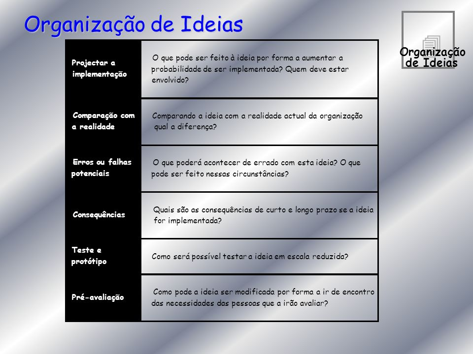 4 Organização de Ideias Organização de Ideias