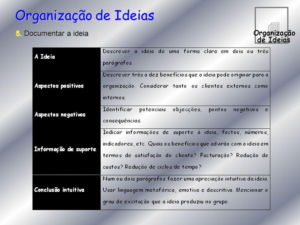 4 Organização de Ideias 5. Documentar a ideia Organização de Ideias