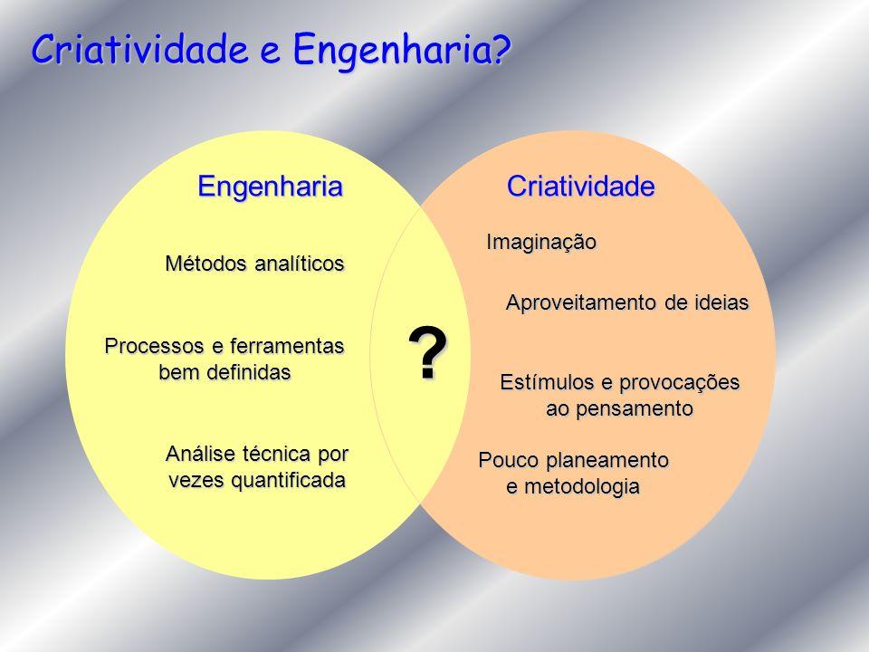 Analogias Analogias aleatórias forçadas Metodologia 1.