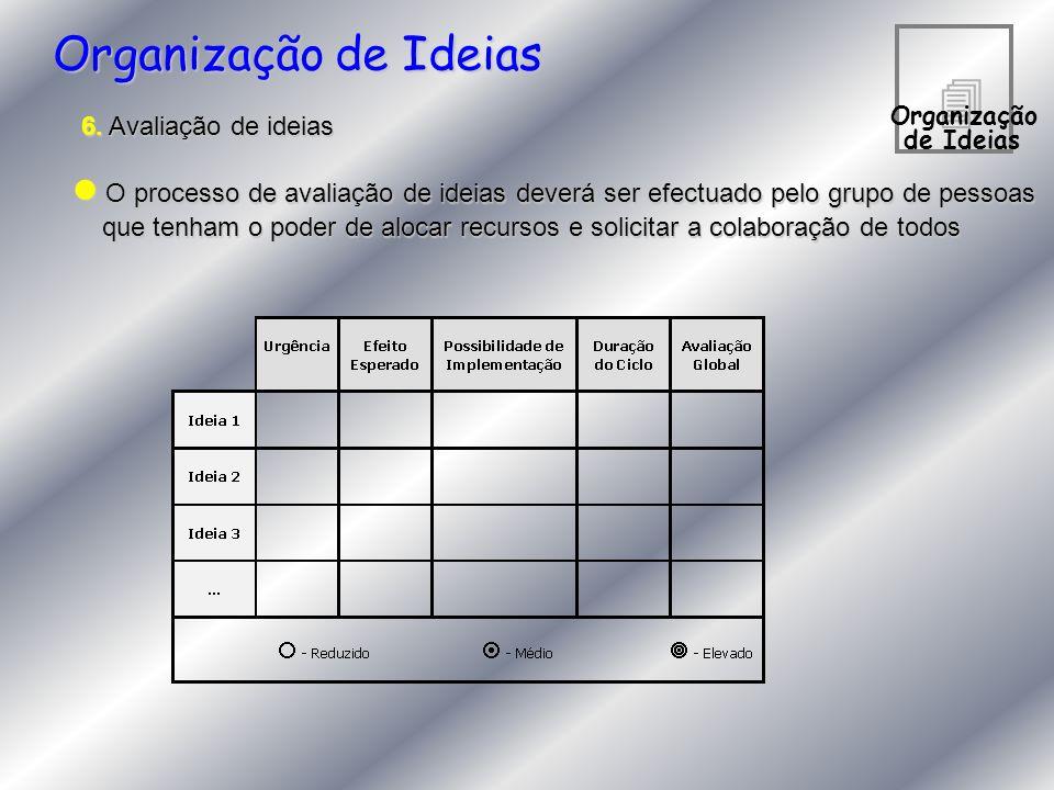 4 Organização de Ideias 6. Avaliação de ideias O processo de avaliação de ideias deverá ser efectuado pelo grupo de pessoas O processo de avaliação de