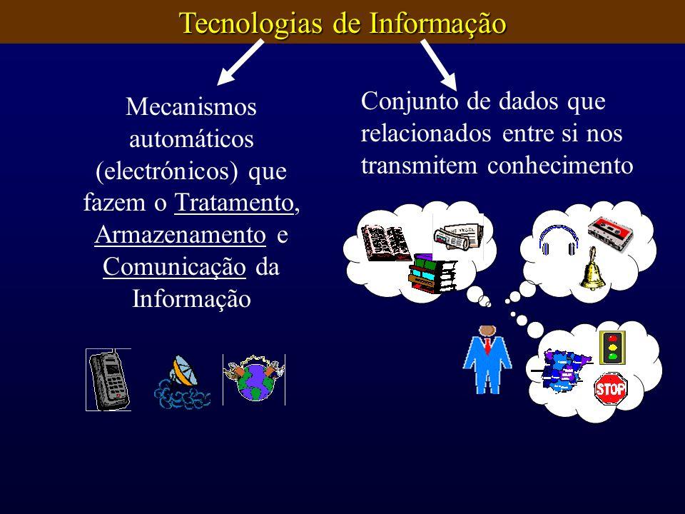 Conjunto de dados que relacionados entre si nos transmitem conhecimento Mecanismos automáticos (electrónicos) que fazem o Tratamento, Armazenamento e