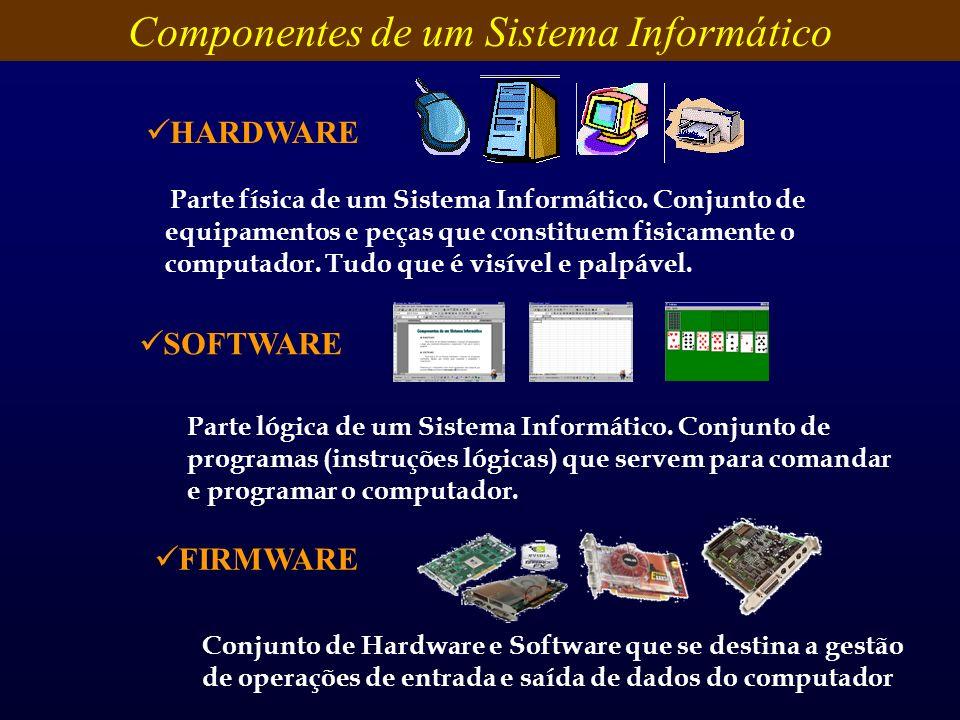 Parte física de um Sistema Informático. Conjunto de equipamentos e peças que constituem fisicamente o computador. Tudo que é visível e palpável. Compo