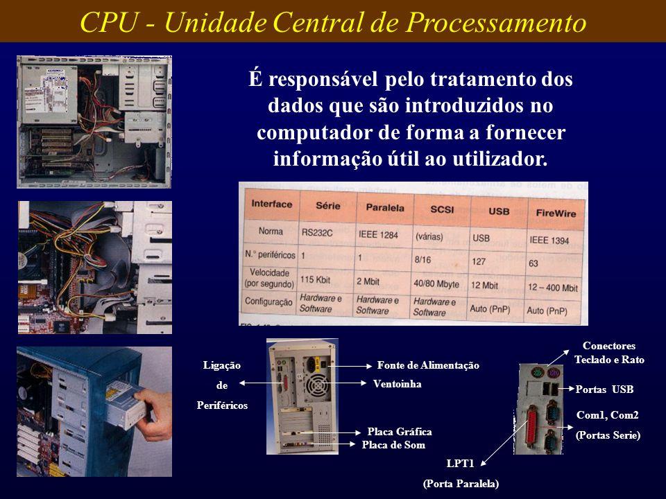 É responsável pelo tratamento dos dados que são introduzidos no computador de forma a fornecer informação útil ao utilizador. Tipo de Caixa Tower Mini