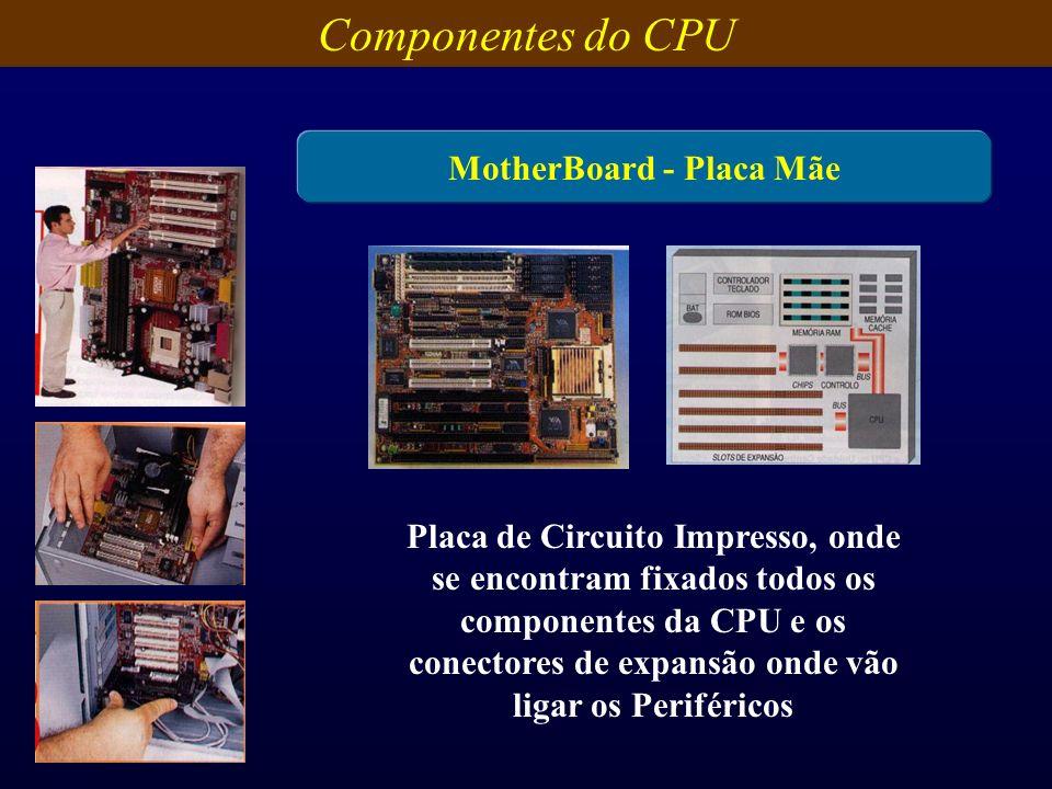 Componentes do CPU MotherBoard - Placa Mãe Placa de Circuito Impresso, onde se encontram fixados todos os componentes da CPU e os conectores de expans