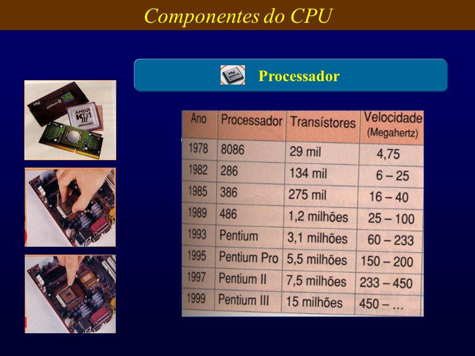 Componentes do CPU Processador É o coração de todo o sistema. É onde se executam a maior parte das operações de Processamento. A sua velocidade é medi