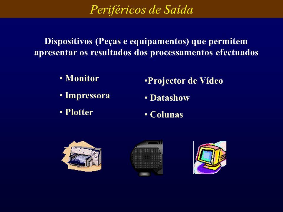 Periféricos de Saída Dispositivos (Peças e equipamentos) que permitem apresentar os resultados dos processamentos efectuados Monitor Impressora Plotte