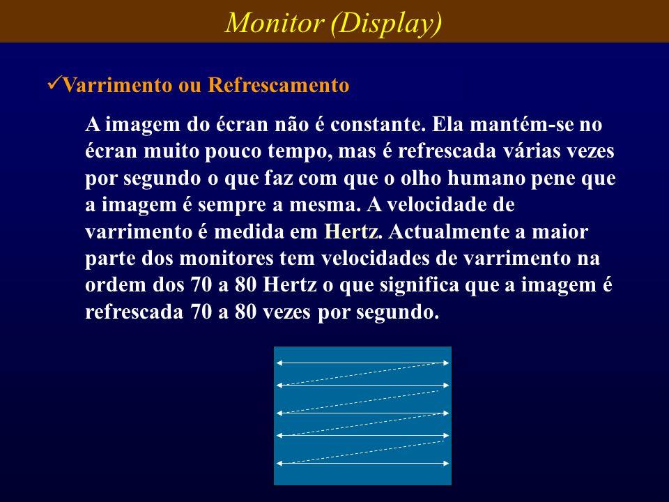 A imagem do écran não é constante. Ela mantém-se no écran muito pouco tempo, mas é refrescada várias vezes por segundo o que faz com que o olho humano