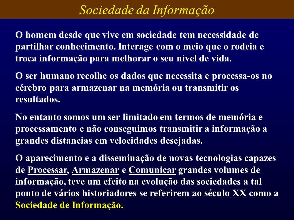 Sociedade da Informação O homem desde que vive em sociedade tem necessidade de partilhar conhecimento. Interage com o meio que o rodeia e troca inform