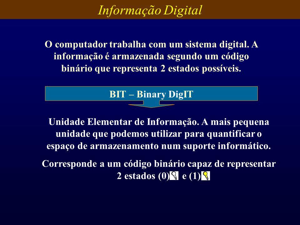 Informação Digital BIT – Binary DigIT Unidade Elementar de Informação. A mais pequena unidade que podemos utilizar para quantificar o espaço de armaze