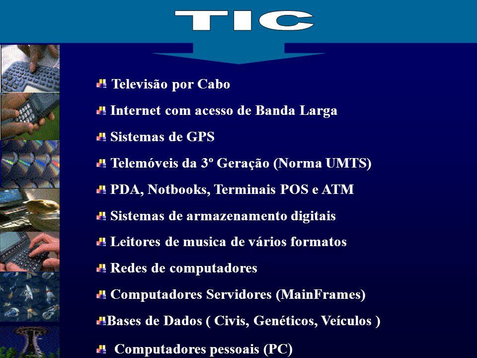 Televisão por Cabo Internet com acesso de Banda Larga Sistemas de GPS Telemóveis da 3º Geração (Norma UMTS) PDA, Notbooks, Terminais POS e ATM Sistema