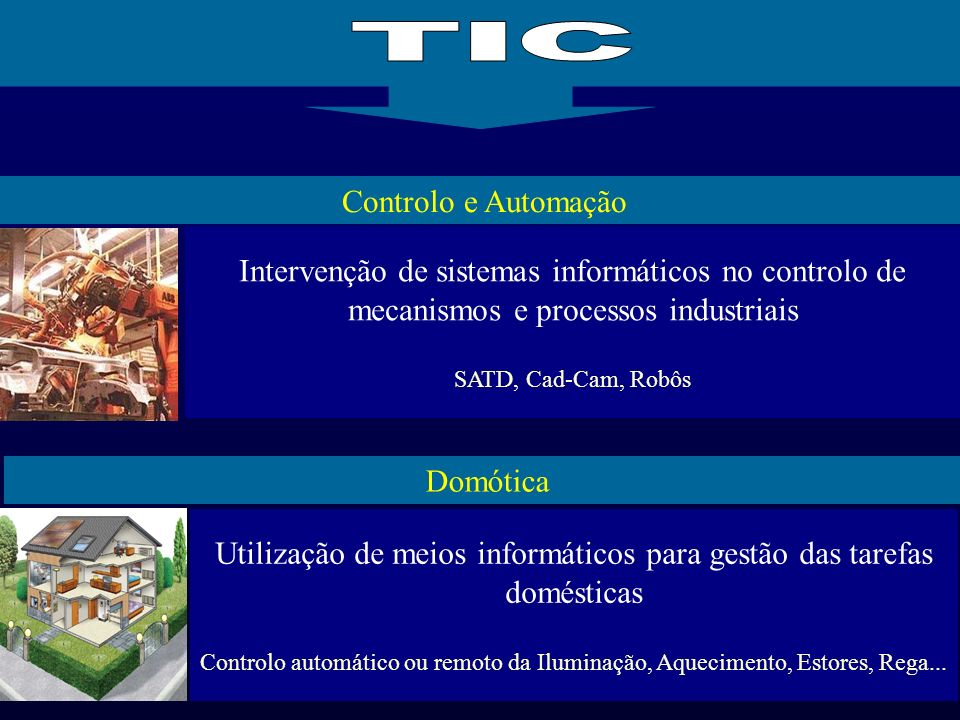 Intervenção de sistemas informáticos no controlo de mecanismos e processos industriais SATD, Cad-Cam, Robôs Controlo e Automação Domótica Utilização d