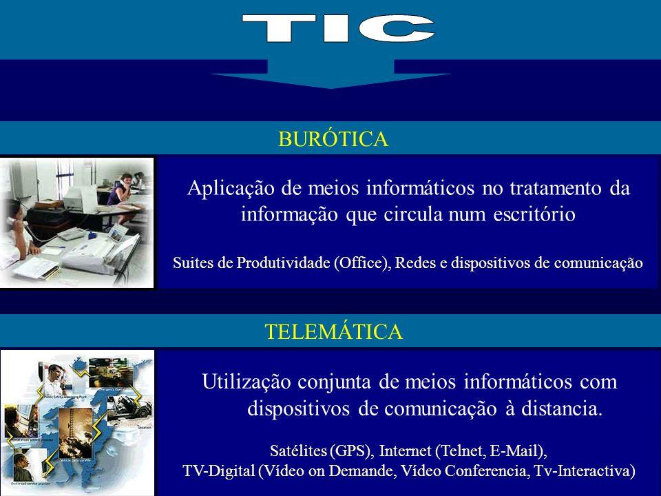 Aplicação de meios informáticos no tratamento da informação que circula num escritório Suites de Produtividade (Office), Redes e dispositivos de comun