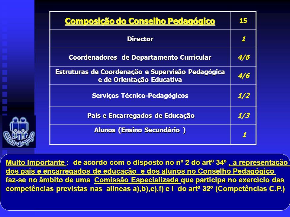 Composição do Conselho Pedagógico 15 Director1 Coordenadores de Departamento Curricular 4/6 Estruturas de Coordenação e Supervisão Pedagógica e de Ori