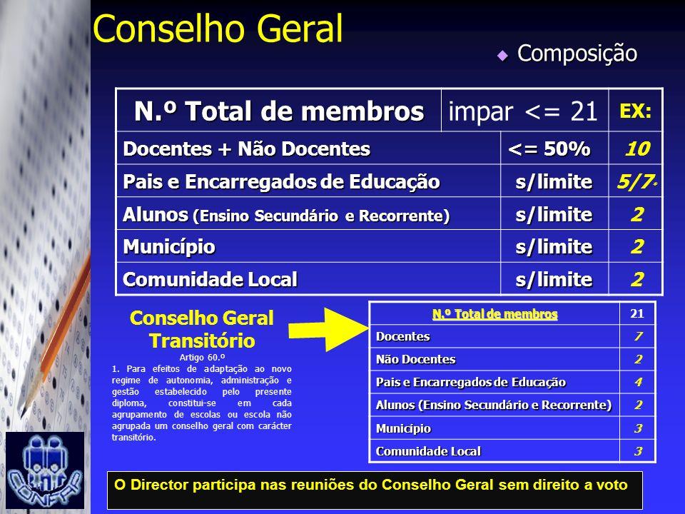Conselho Geral Composição Composição N.º Total de membros impar <= 21 EX: Docentes + Não Docentes <= 50% 10 Pais e Encarregados de Educação s/limite5/