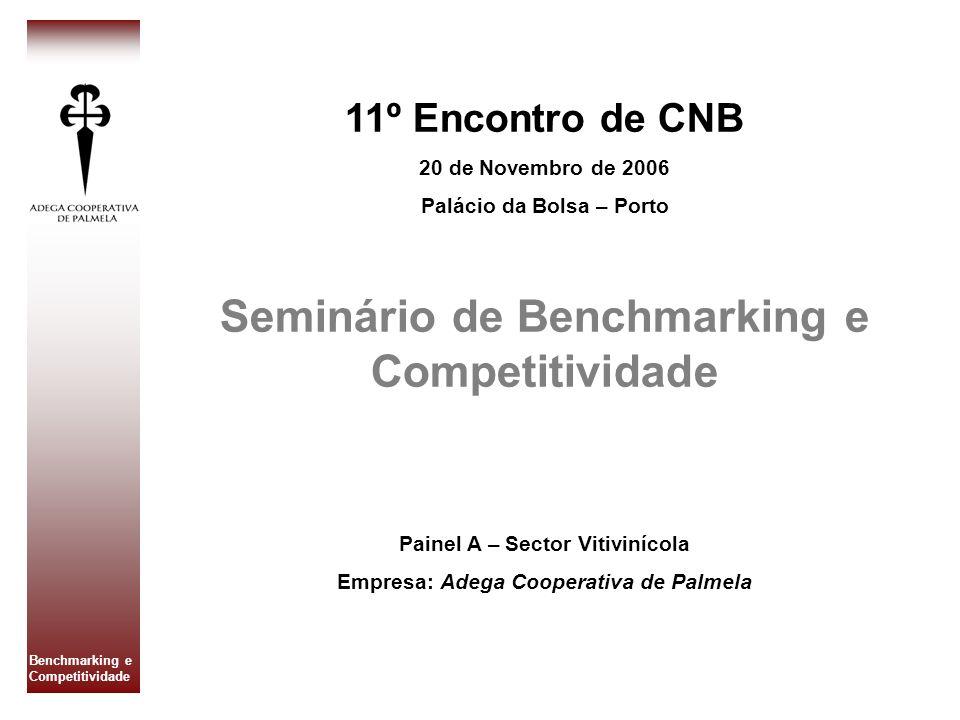Benchmarking e Competitividade Fundada em 1955 e actualmente com 350 sócios que abrangem uma área de vinha de 1200 hectares.