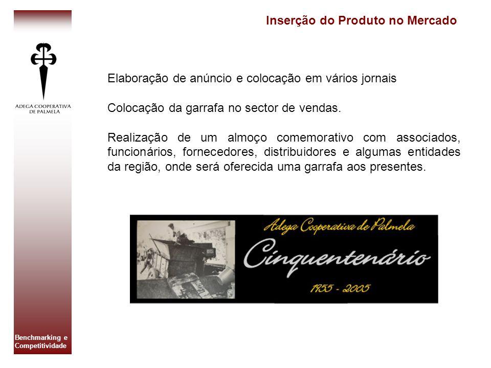 Benchmarking e Competitividade Elaboração de anúncio e colocação em vários jornais Colocação da garrafa no sector de vendas. Realização de um almoço c