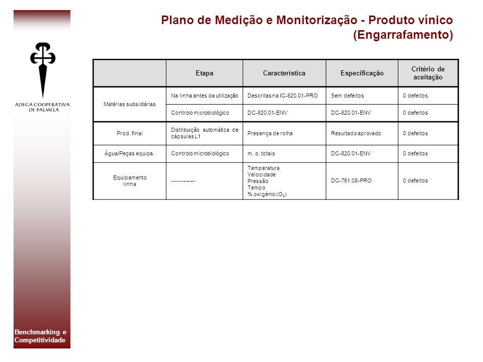 Benchmarking e Competitividade EtapaCaracterísticaEspecificação Critério de aceitação Matérias subsidiárias Na linha antes da utilizaçãoDescritas na I
