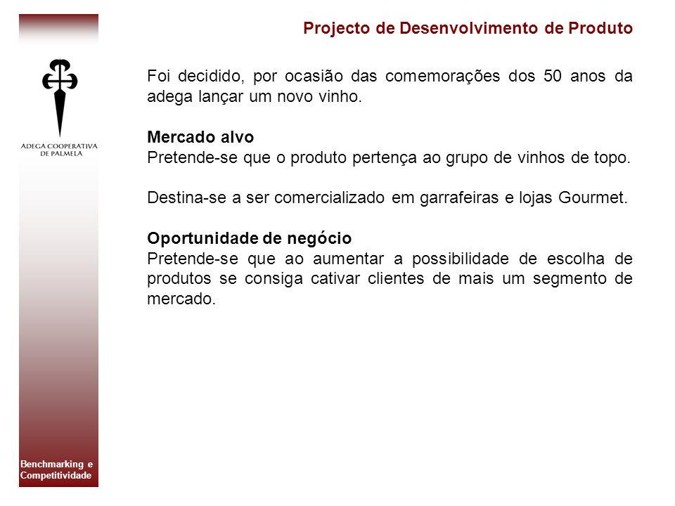 Benchmarking e Competitividade Plano do Projecto de Desenvolvimento