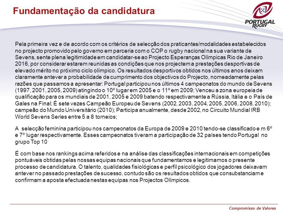 Compromisso de Valores Pela primeira vez e de acordo com os critérios de selecção dos praticantes/modalidades estabelecidos no projecto promovido pelo