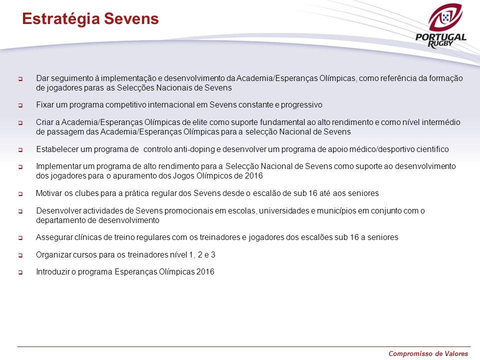 Compromisso de Valores Dar seguimento à implementação e desenvolvimento da Academia/Esperanças Olímpicas, como referência da formação de jogadores par