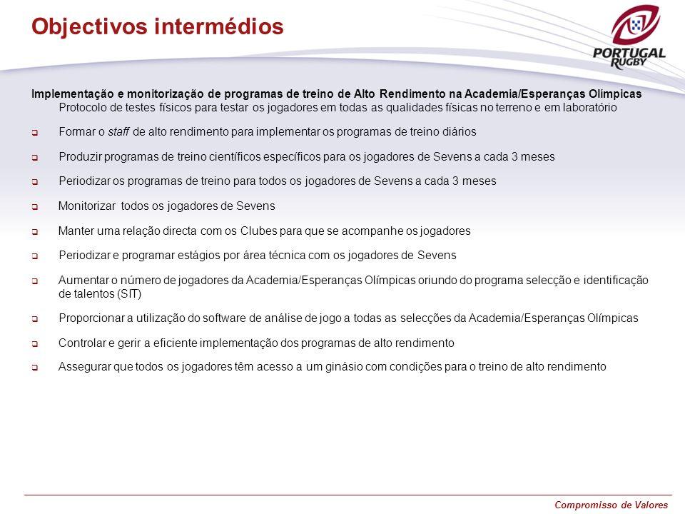Compromisso de Valores Implementação e monitorização de programas de treino de Alto Rendimento na Academia/Esperanças Olímpicas Protocolo de testes fí