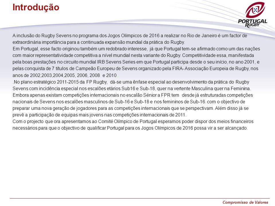 Compromisso de Valores A inclusão do Rugby Sevens no programa dos Jogos Olímpicos de 2016 a realizar no Rio de Janeiro é um factor de extraordinária i