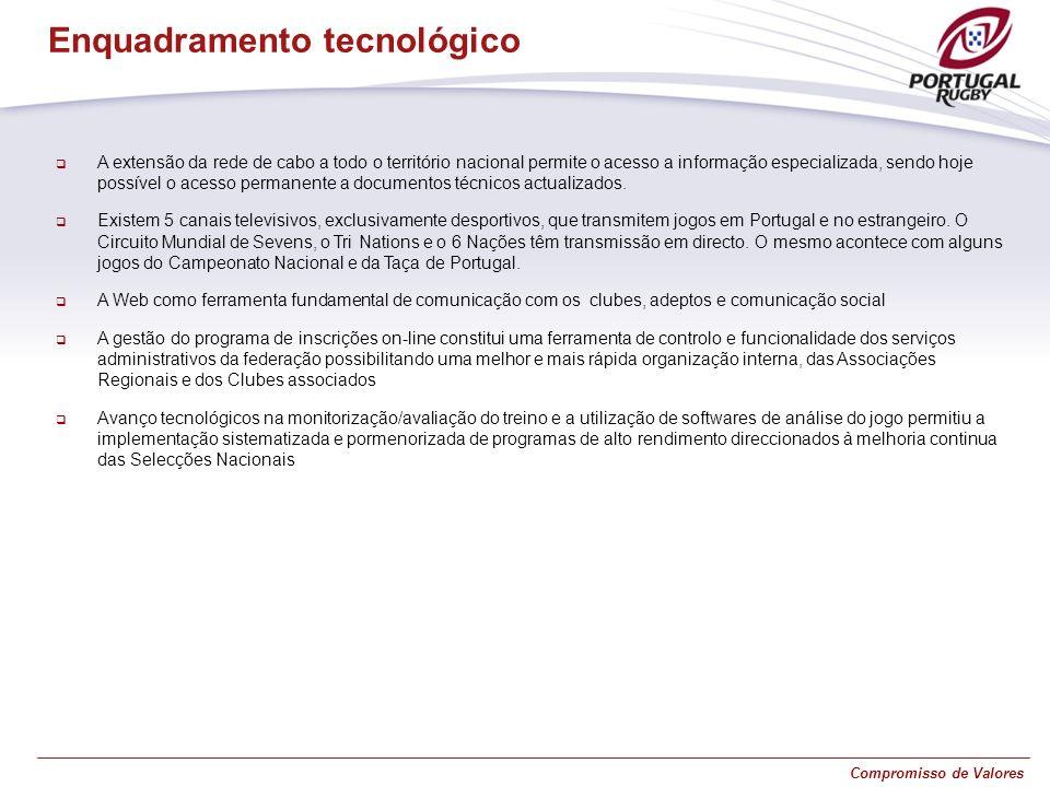 Compromisso de Valores A extensão da rede de cabo a todo o território nacional permite o acesso a informação especializada, sendo hoje possível o aces