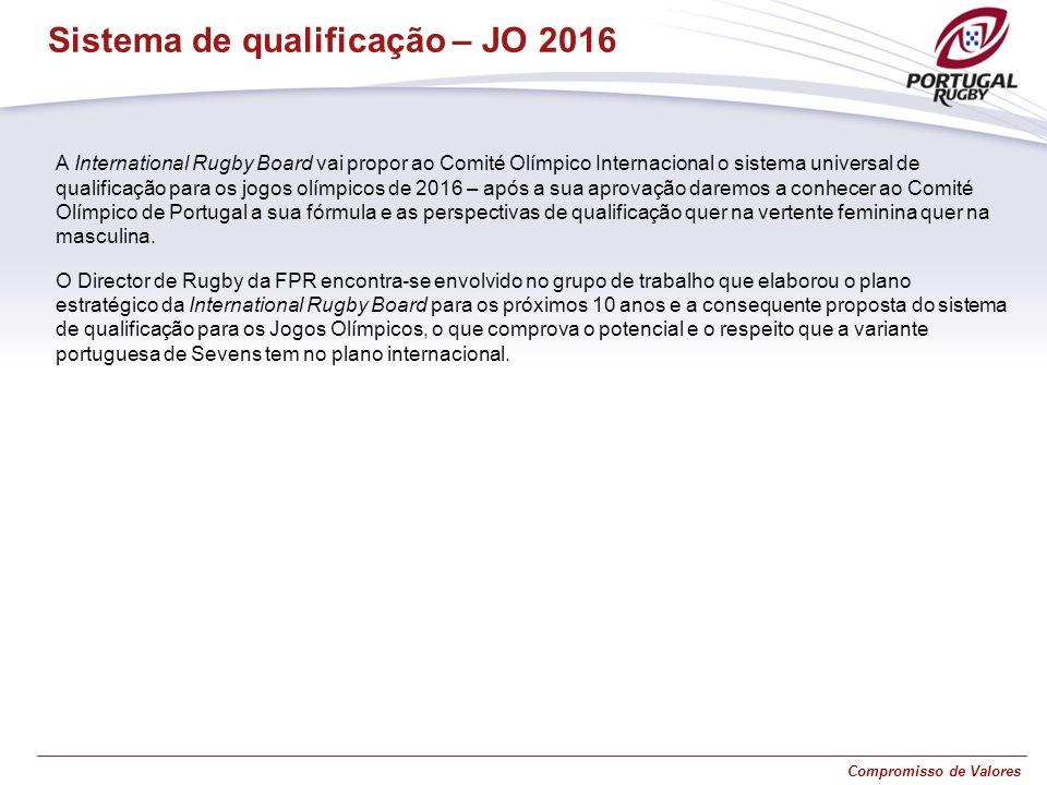 Compromisso de Valores A International Rugby Board vai propor ao Comité Olímpico Internacional o sistema universal de qualificação para os jogos olímp