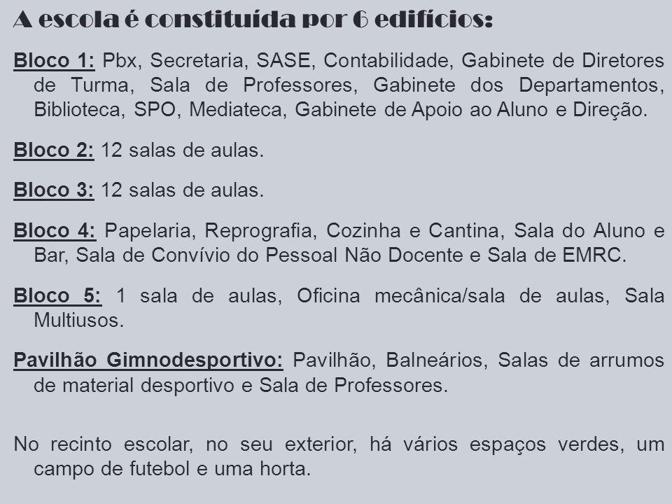 A escola é constituída por 6 edifícios: Bloco 1: Pbx, Secretaria, SASE, Contabilidade, Gabinete de Diretores de Turma, Sala de Professores, Gabinete d