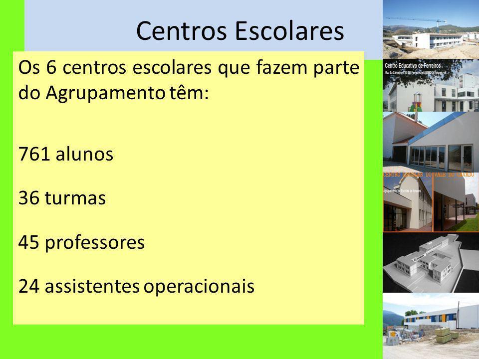 Centros Escolares Os 6 centros escolares que fazem parte do Agrupamento têm: 761 alunos 36 turmas 45 professores 24 assistentes operacionais