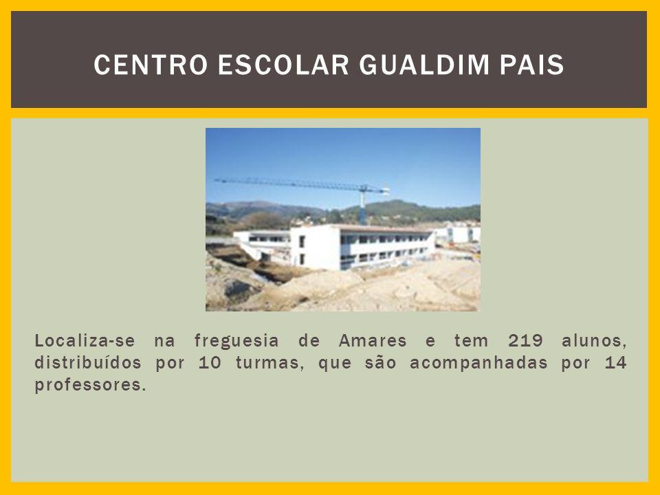 Localiza-se na freguesia de Amares e tem 219 alunos, distribuídos por 10 turmas, que são acompanhadas por 14 professores. CENTRO ESCOLAR GUALDIM PAIS