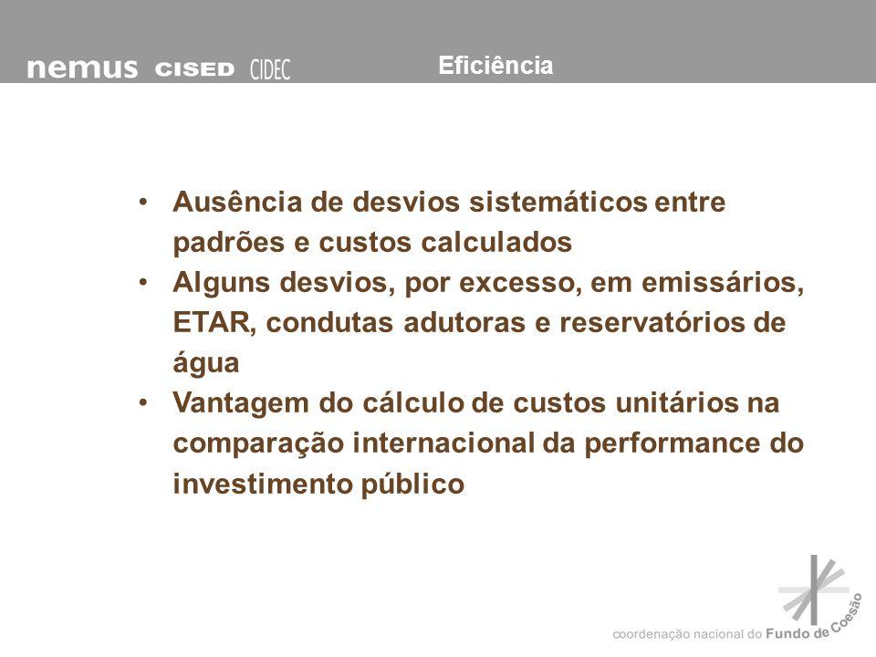 Ausência de desvios sistemáticos entre padrões e custos calculados Alguns desvios, por excesso, em emissários, ETAR, condutas adutoras e reservatórios