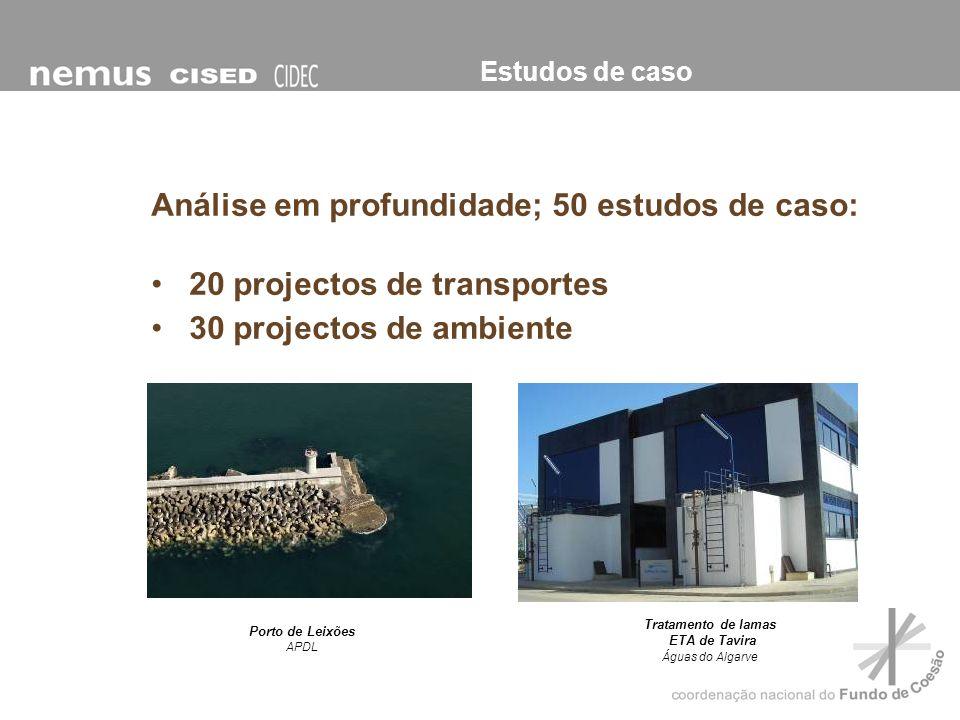 Análise em profundidade; 50 estudos de caso: 20 projectos de transportes 30 projectos de ambiente Estudos de caso Tratamento de lamas ETA de Tavira Ág