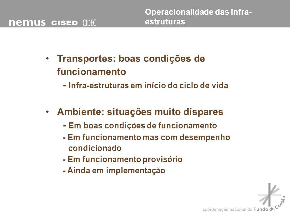 Transportes: boas condições de funcionamento - Infra-estruturas em início do ciclo de vida Ambiente: situações muito díspares - Em boas condições de f