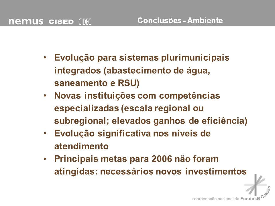 Evolução para sistemas plurimunicipais integrados (abastecimento de água, saneamento e RSU) Novas instituições com competências especializadas (escala