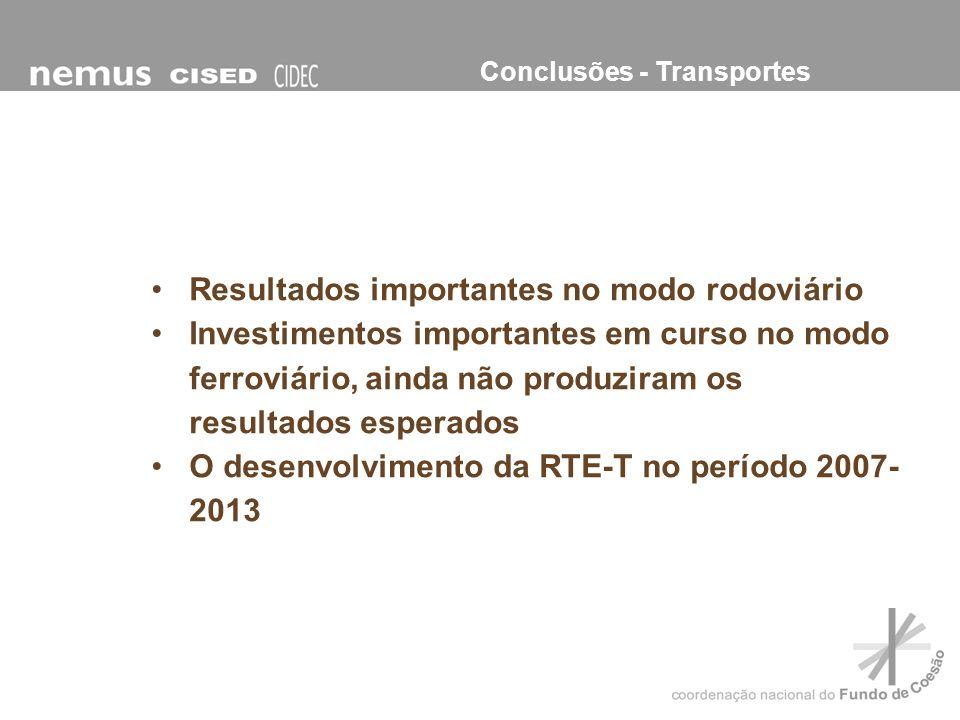Resultados importantes no modo rodoviário Investimentos importantes em curso no modo ferroviário, ainda não produziram os resultados esperados O desen