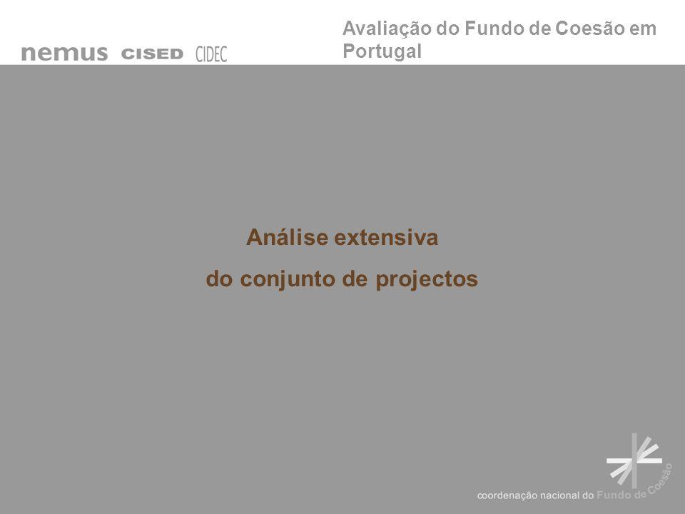 Sistemas de gestão, acompanhamento e informação Avaliação do Valor Acrescentado Comunitário (VAC) -reforço da coesão económica e social -contributo para as políticas sectoriais -alterações das condições de vida das populações -articulação entre o FC I e o FC II e com outros instrumentos financeiros -articulação com as estratégias de desenvolvimento regional Eficiência Pertinência das prioridades Orientações estratégicas (2007-2015) Análise extensiva do conjunto de projectos