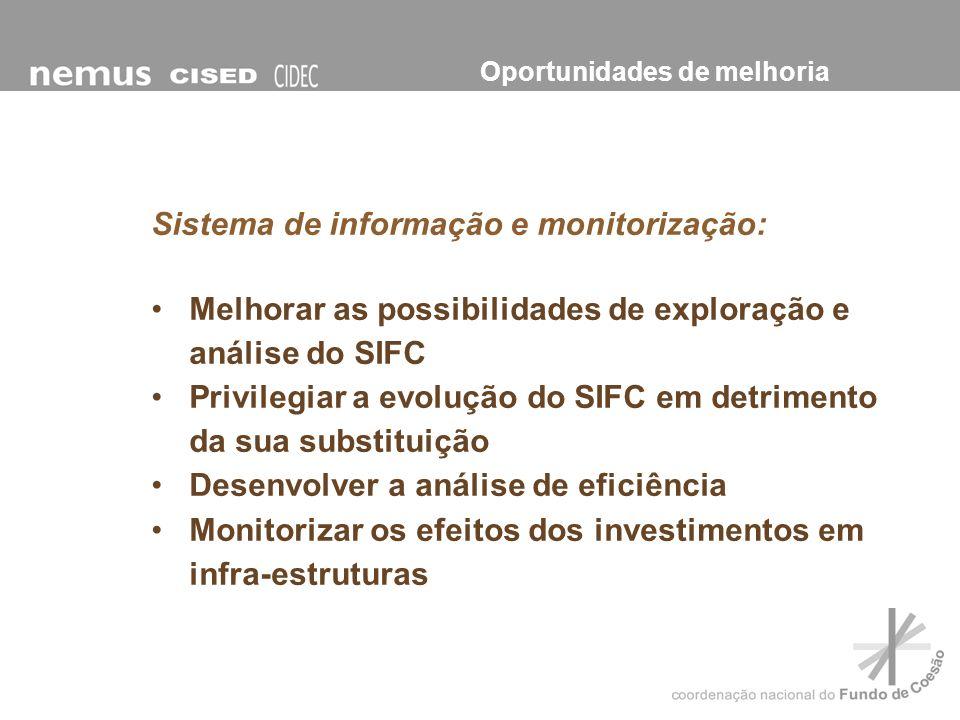 Sistema de informação e monitorização: Melhorar as possibilidades de exploração e análise do SIFC Privilegiar a evolução do SIFC em detrimento da sua