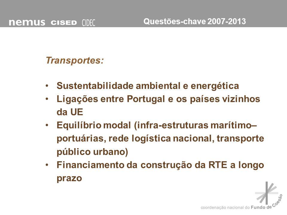 Transportes: Sustentabilidade ambiental e energética Ligações entre Portugal e os países vizinhos da UE Equilíbrio modal (infra-estruturas marítimo– p