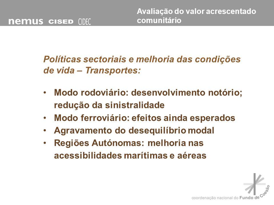 Políticas sectoriais e melhoria das condições de vida – Transportes: Modo rodoviário: desenvolvimento notório; redução da sinistralidade Modo ferroviá