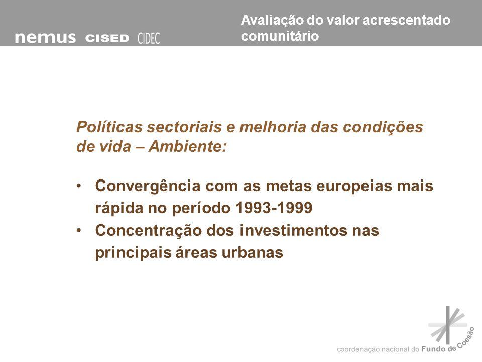 Políticas sectoriais e melhoria das condições de vida – Ambiente: Convergência com as metas europeias mais rápida no período 1993-1999 Concentração do
