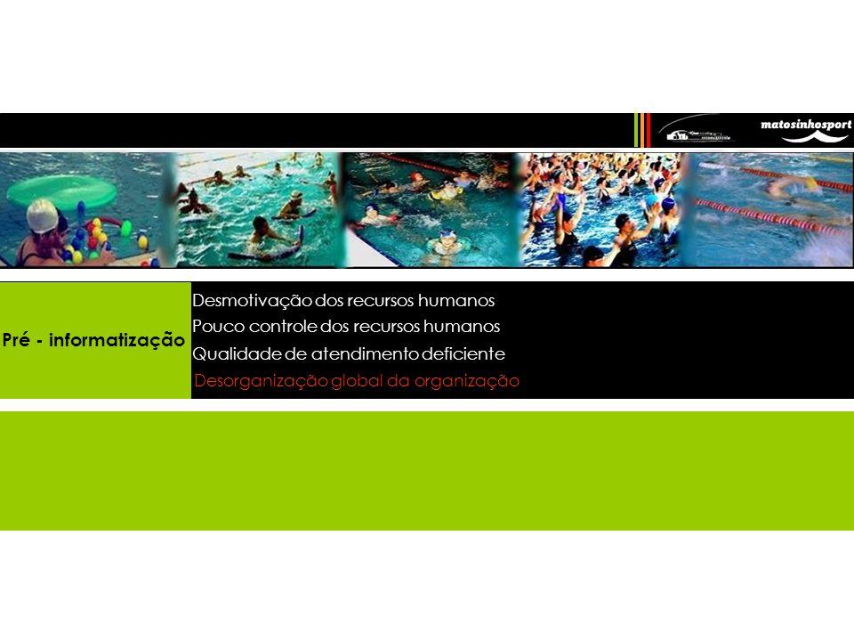 Controle de acessos – critérios de acesso Assistência técnica Personalização do cartão Parametrização/impressão de cartões – sede Replicação/vpn Integração word, excel, outlook Pré - informatização Desmotivação dos recursos humanos Pouco controle dos recursos humanos Qualidade de atendimento deficiente Desorganização global da organização CÂMARA MUNICIPAL DE MATOSINHOS Informatização Equipamentos informáticos Windows 2000 Server Microsoft SQL*Server 2000 GESPXXI Sistema de identificação - Cartões proximidade Leitor com armazenamento de picagens